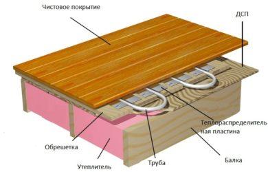 Как постелить теплый пол на деревянный пол?