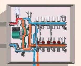 Как правильно отрегулировать теплый водяной пол?