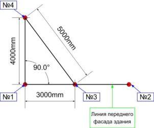 Как проверить диагональ фундамента?