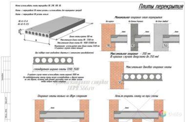 Как правильно класть плиты перекрытия на стены?