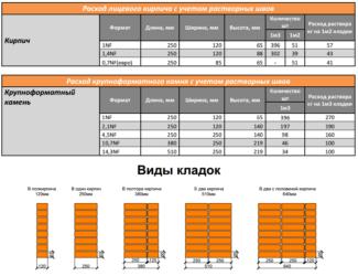 Как считать коэффициент на ставках калькулятор онлайн